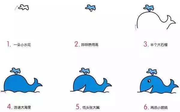 环创篇 幼儿简笔画 10种海洋生物详细教程,还有颜色哦