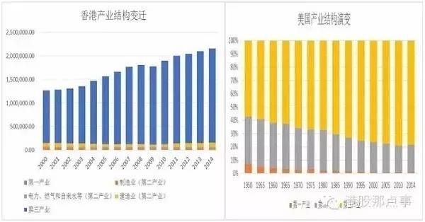 香港gdp 增长_香港gdp