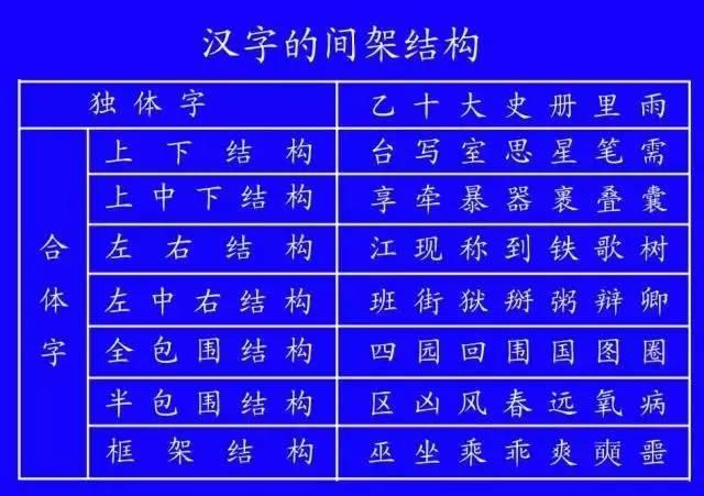 传承 国家正式出台汉字标准笔顺,一定要替孩子收藏