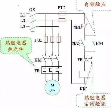 三相异步电动机全压启动控制 单向运转控制--接触器自锁控制 主电路