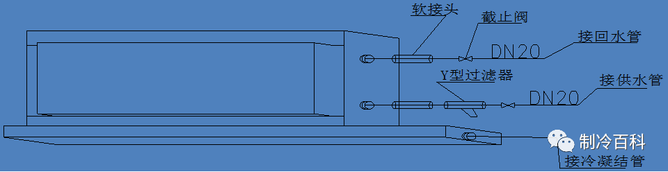 科技 正文  符号说明: 1-软连接;2-电动二通阀;3-截止阀;4-y型过滤器图片