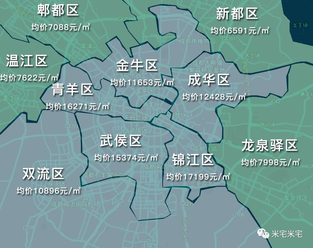 比如成都主城区涨幅最高的区域上涨达到20%以上,大连, 武汉,西安图片