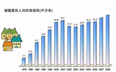 2018黄石公园火山爆发_黄石2018人均住房面积
