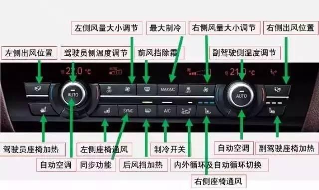 宝,清凉一夏 图解BMW全系空调初级使用指南高清图片