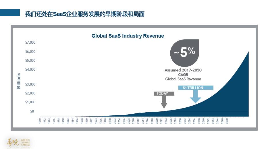 gdp软件_省市GDP(2)