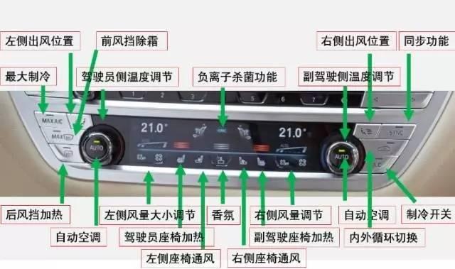 宝,清凉一夏 图解BMW全系空调初级使用指南