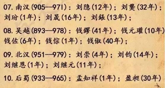 清朝历代皇帝,中国历代皇帝在位时间表