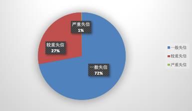 男女真人口咬动态图_江苏人口男女比例