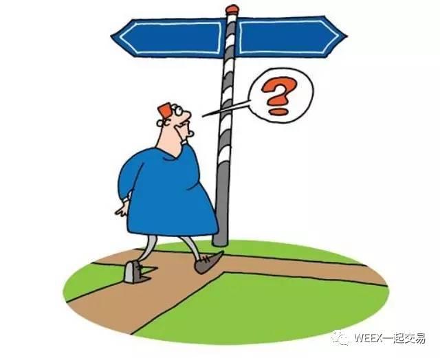 外汇阶梯学习(初中)| 背离(二)