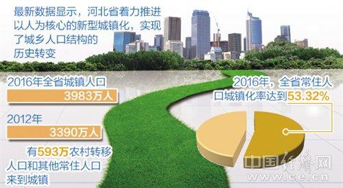 2017年各省区市经济总量_中国地图各省区轮廓图