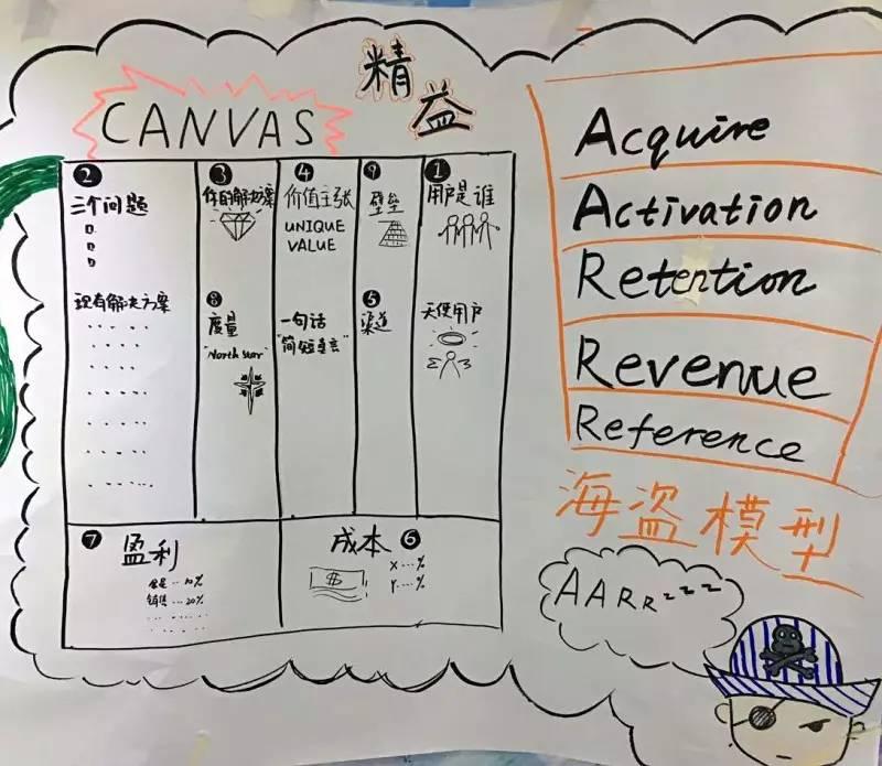 京东大牛:从0到1商业模式探索活动报道agile1001@北京图片