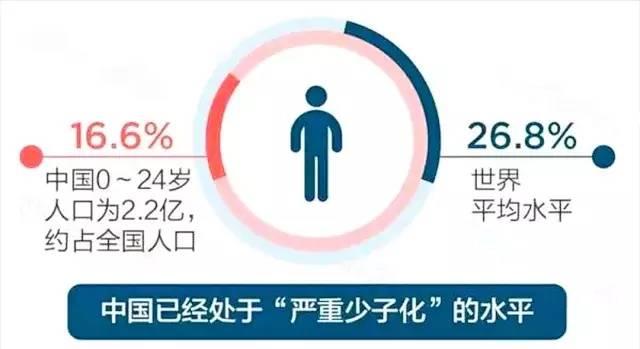 七十年代的中国农村_七十年代中国人口统计