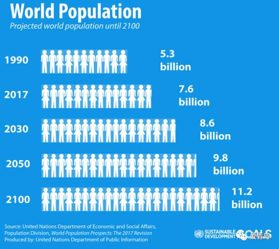 黄渤60亿是哪几部片子_60亿人口日在哪一年