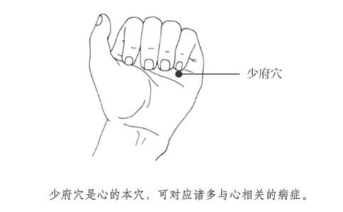 按压这个穴位不妨用些力,左右手交替.图片