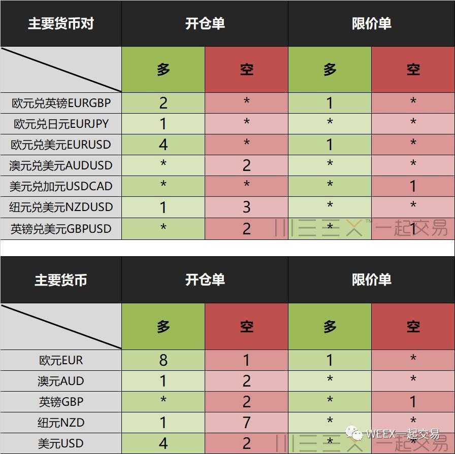 7-12 全球投行外汇策略内参(更新)