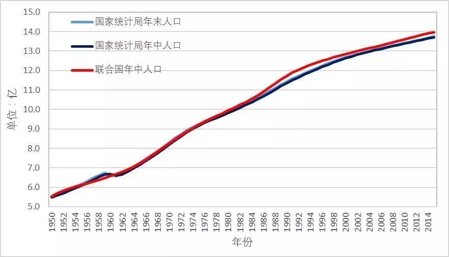 世界人口日_世界人口日信息