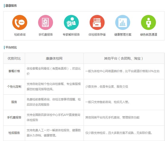 深圳市第二人民醫院體檢查詢