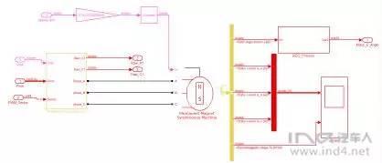 运行simulink仿真,比如我们设定电池电压13v,电机转速800rpm,指令力矩图片