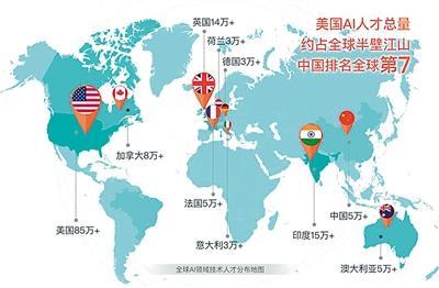 中国人工智能人才缺口超500万 供求比例仅为1: