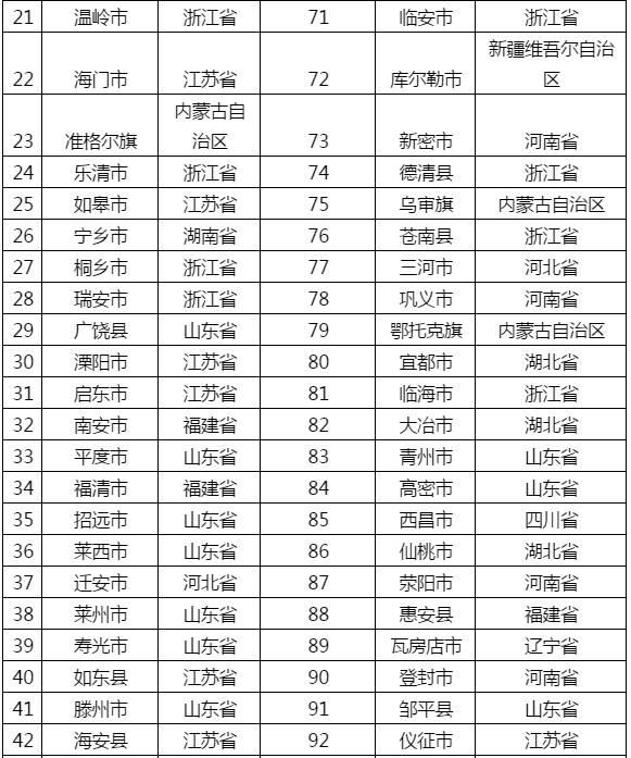2017年神木经济总量_神木五中200年照片