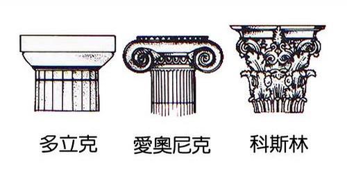 风格的典型柱式, 也是西方古典建筑室内装饰设计特色的基本组成部分.