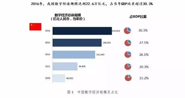 中国自身经济总量占全球比重_中国全球经济总量排名