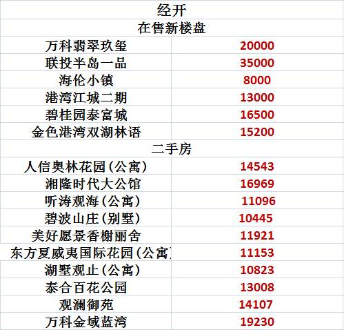 东西湖和江夏经济总量_江夏和鄂州地图