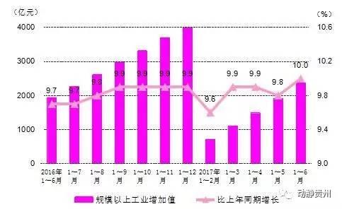 南昌上半年gdp数据_2019上半年南昌GDP2644.49亿元 名义增速10.41