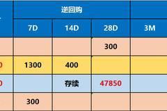 交一元日报20170717
