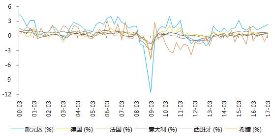 游戏gdp_intel GDP最强分支电竞 显示领域的发展