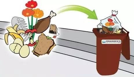 厨余�zamy�m_聂永丰:厨余垃圾是垃圾分类的痛点