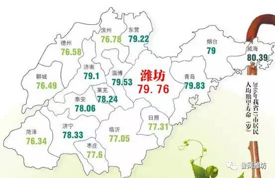 潍坊市人均_潍坊市地图