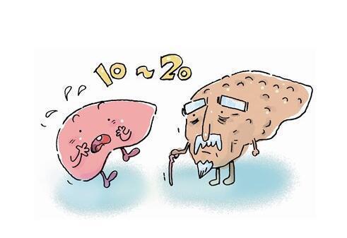 肝疼是啥症状