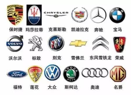 能看懂世界各大豪车品牌标志