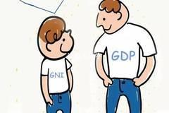 gdp和gnp公式_gnp和gdp区别与联系(3)
