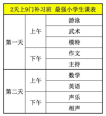 """山东小胖成""""最拼小学生"""" 2天上9个培训班图片"""