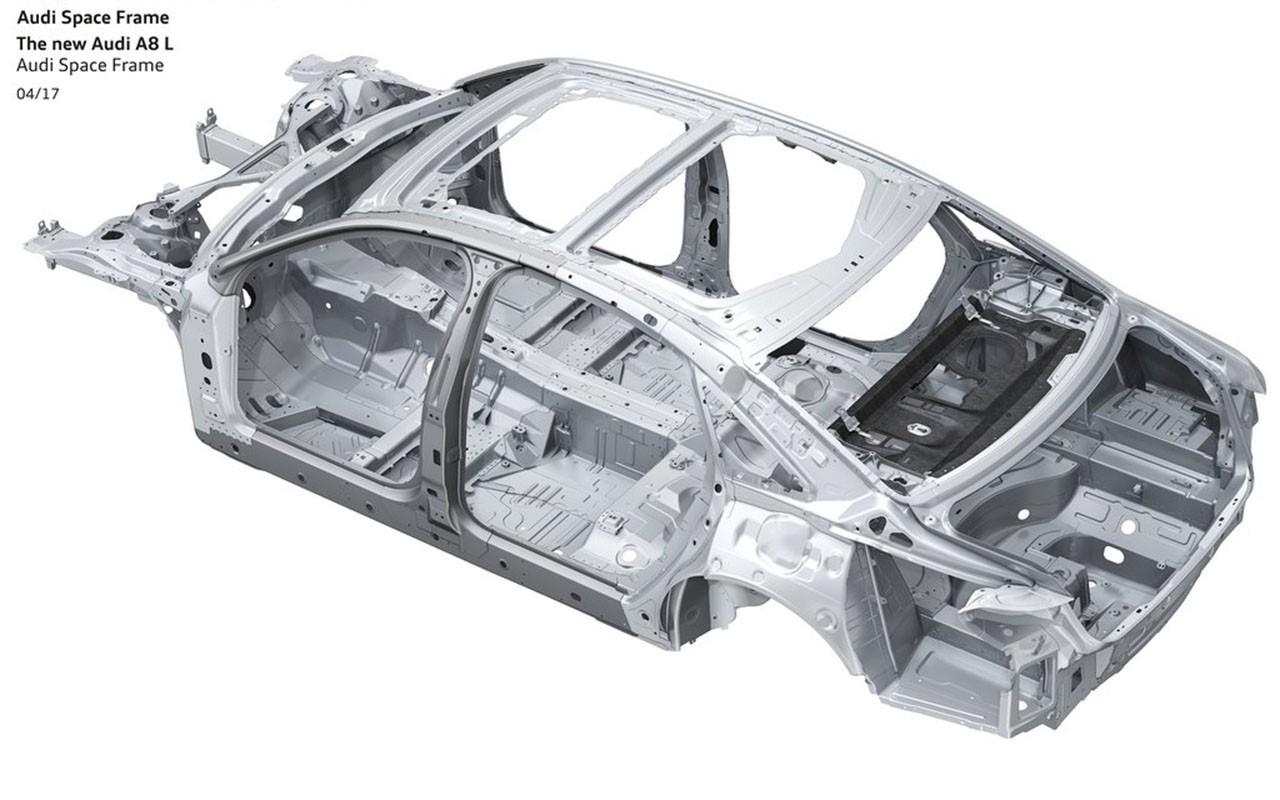 技术学堂 车身结构高清图片
