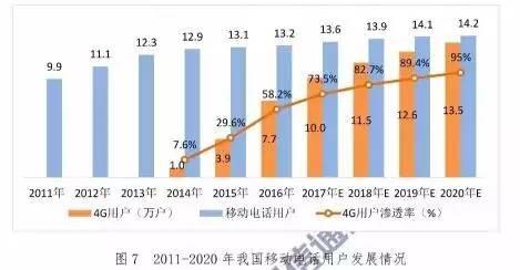 解放之初gdp世界比重_中国占世界GDP的比重