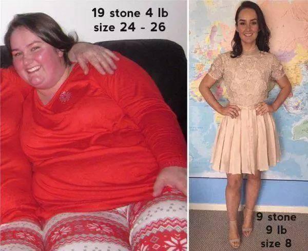 21天减肥法身材对比图片