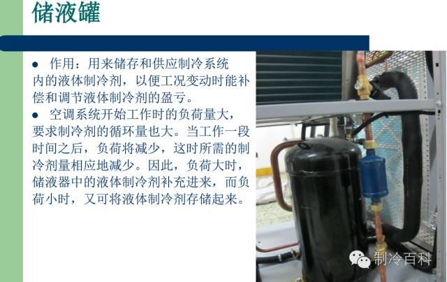 汽车 正文  空调机的制冷过程为:压缩机将经过蒸发器后吸收了热能的