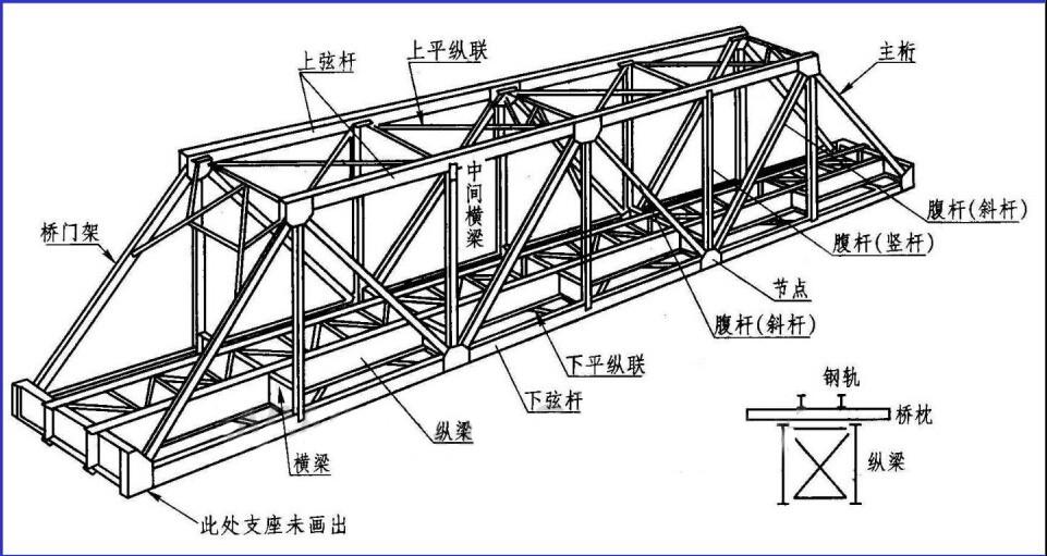 钢屋架结构图 概述 ※钢屋架 ※钢屋架结构图 屋架简图,屋架详图(包括