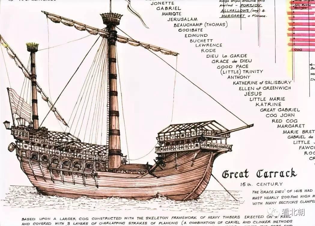 历史 正文  从上图可以看到,15~16世纪欧洲卡拉克帆船(carrack)也采用图片