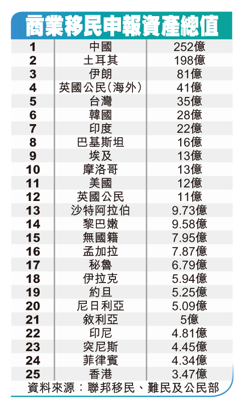 中国净资产人口统计_人口普查