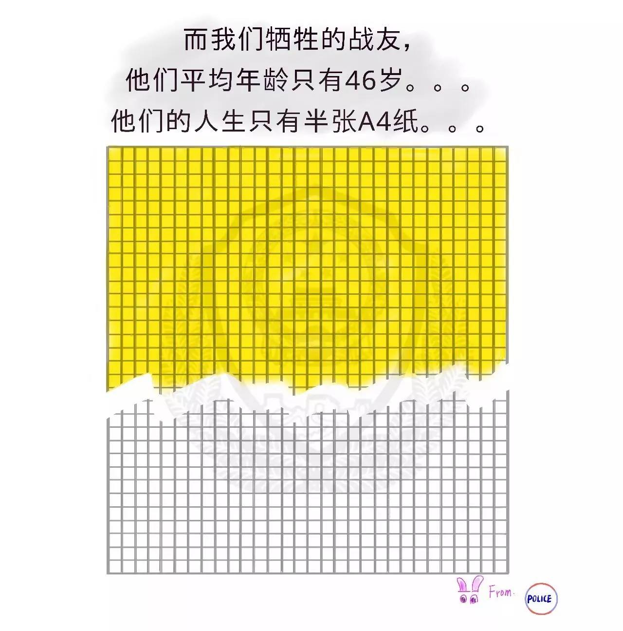 b5纸尺寸是32卡纸尺寸吗?纸张尺寸简介-仪器网