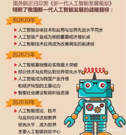"""新一代人工智能从""""五胡乱华""""开始,世界等待中国巨头手中""""核武器"""""""