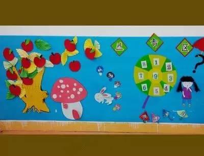 教育 正文  开学专用 把美工区的墙面设计的美美的,孩子们才能爱上图片