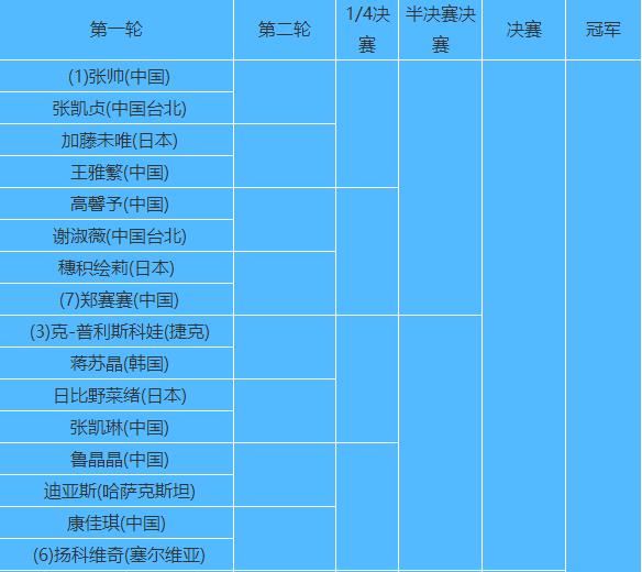 竞猜 2017江西飞镖公开赛,为中国金花加油,赢网球运动速成法图片