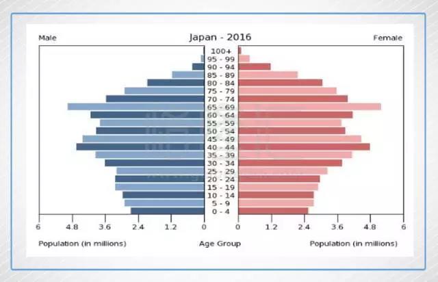 印度人均gdp1011无标题_英媒称中印元首年薪与人均GDP比率全球最低