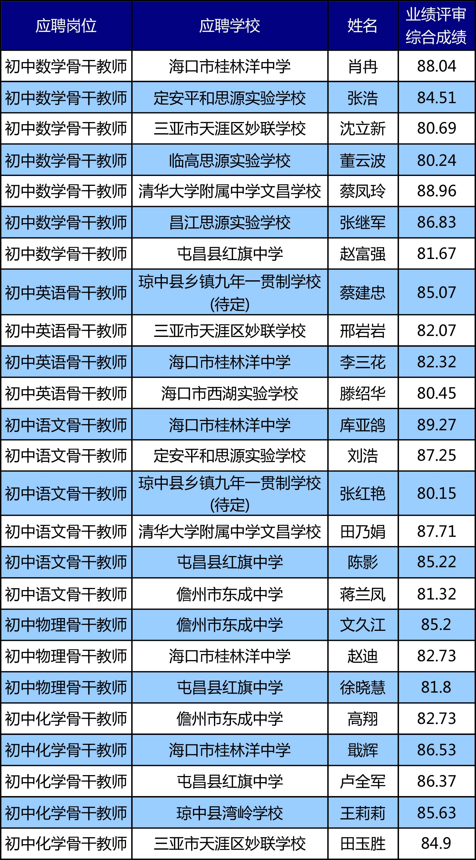 北京市骨干教师证书
