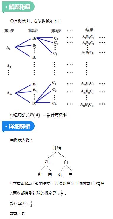 初中手机:列表法vs画树状图法如何高中生数学戒图片